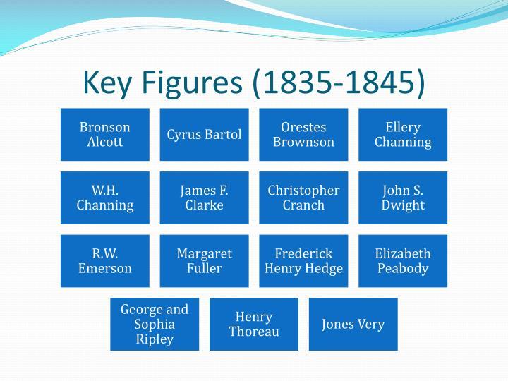 Key Figures (1835-1845)