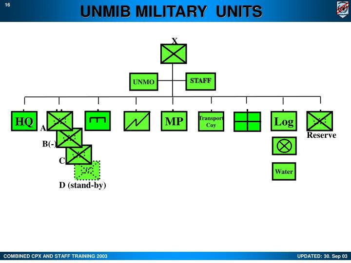 UNMIB MILITARY  UNITS