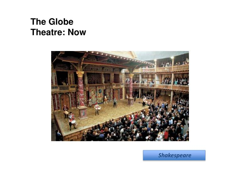 The Globe Theatre: Now