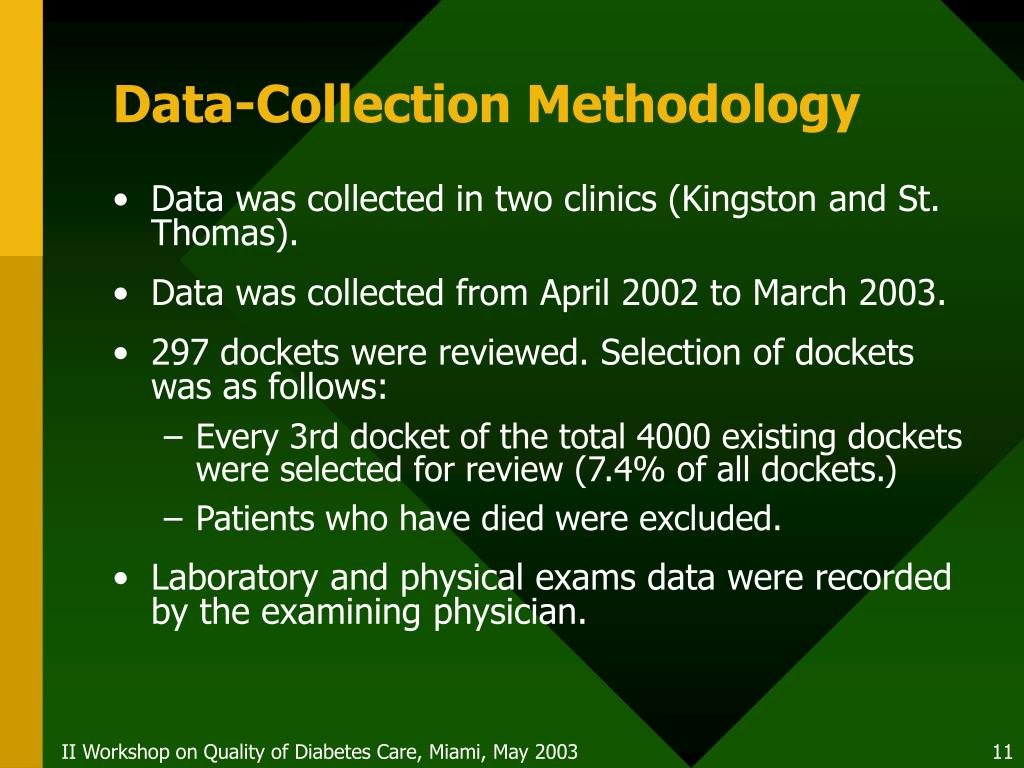 Data-Collection Methodology
