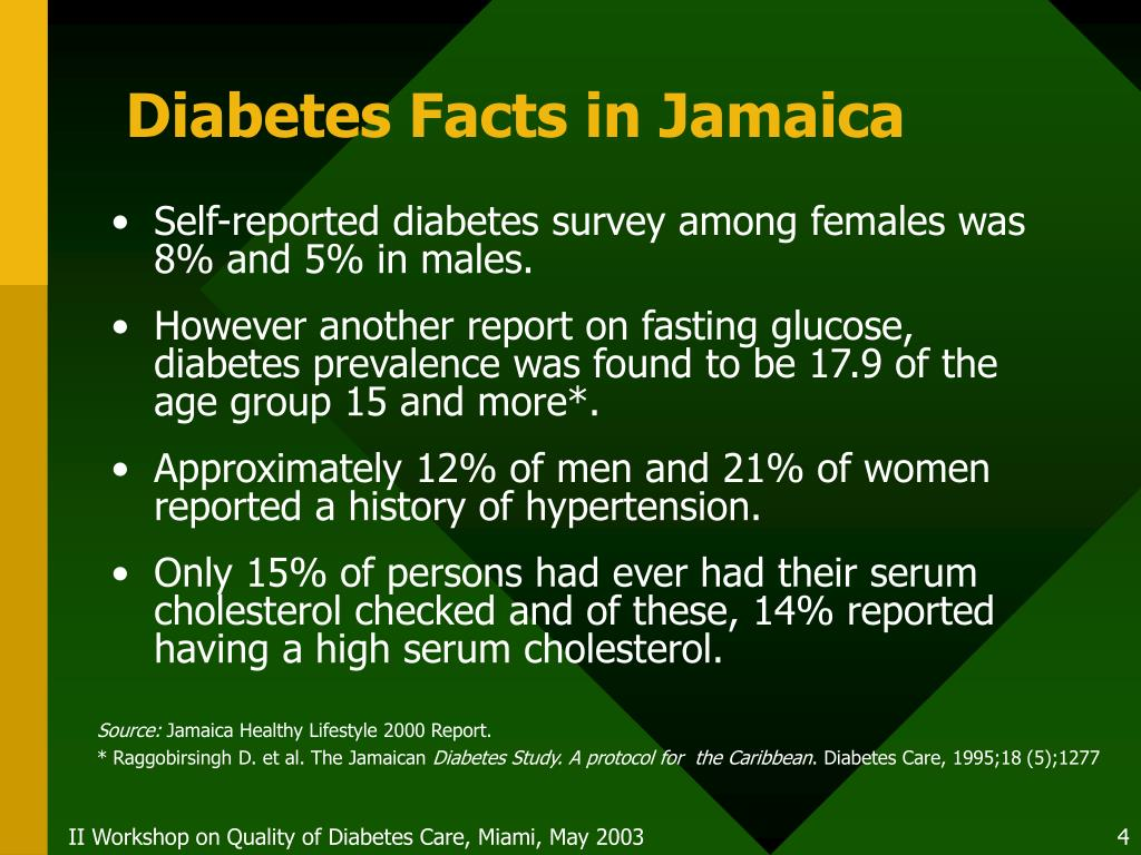 Diabetes Facts in Jamaica