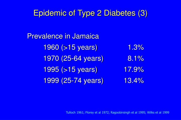 Epidemic of type 2 diabetes 3