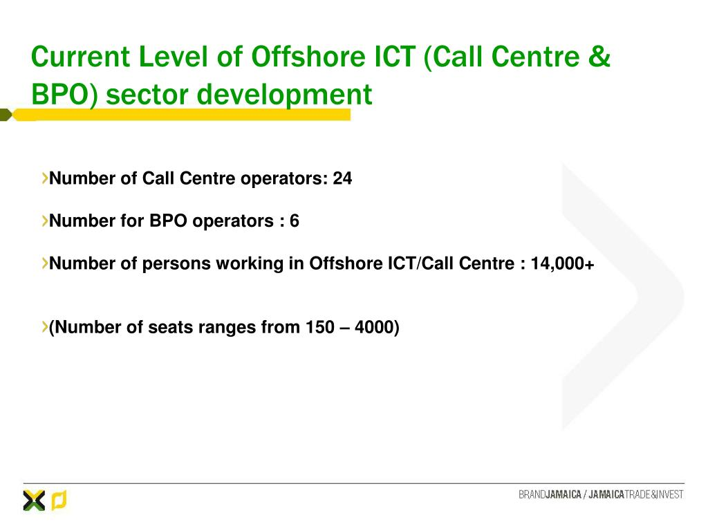 Current Level of Offshore ICT (Call Centre & BPO) sector development