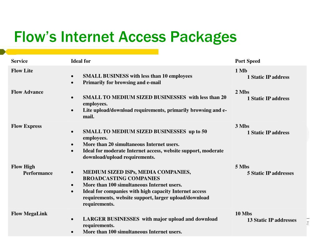 Flow's Internet Access Packages