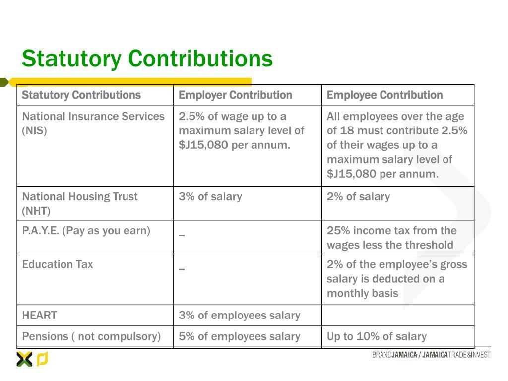 Statutory Contributions