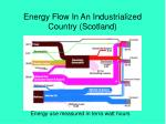 energy flow in an industrialized country scotland