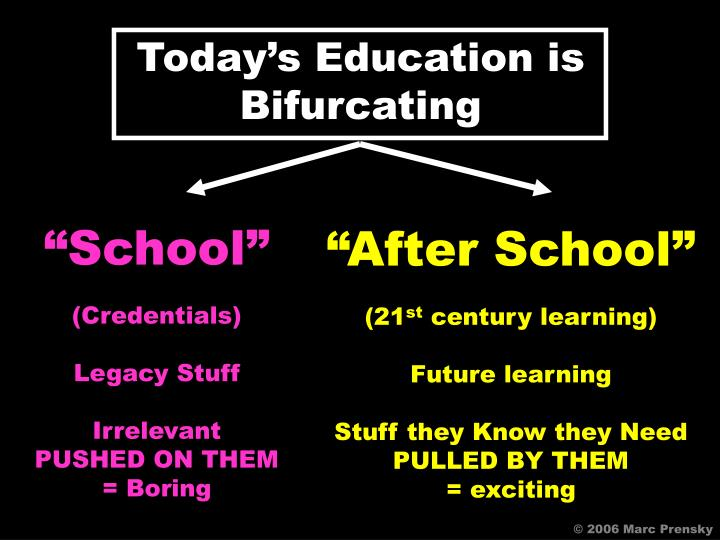 Today's Education is