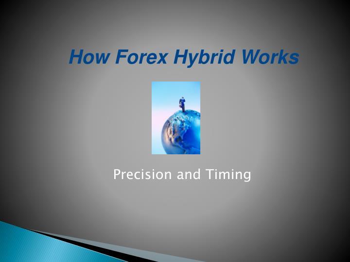 How Forex Hybrid Works