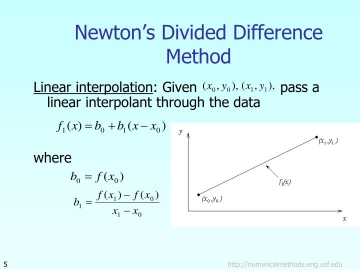 Newton's Divided Difference Method