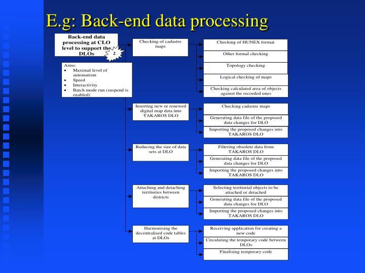 E.g: Back-end data processing