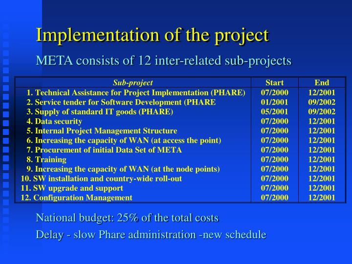 Implementation of the project