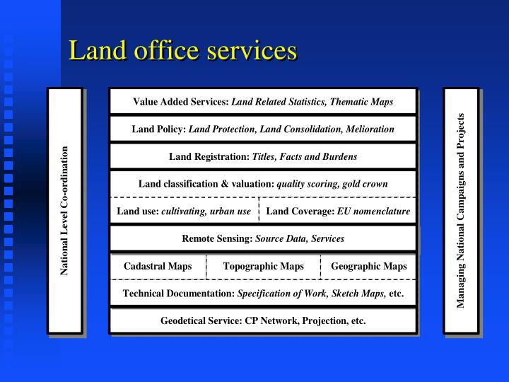 Land office services