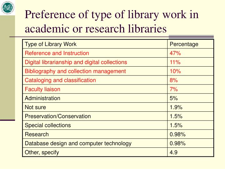 Preference of type of library work in academic or research libraries