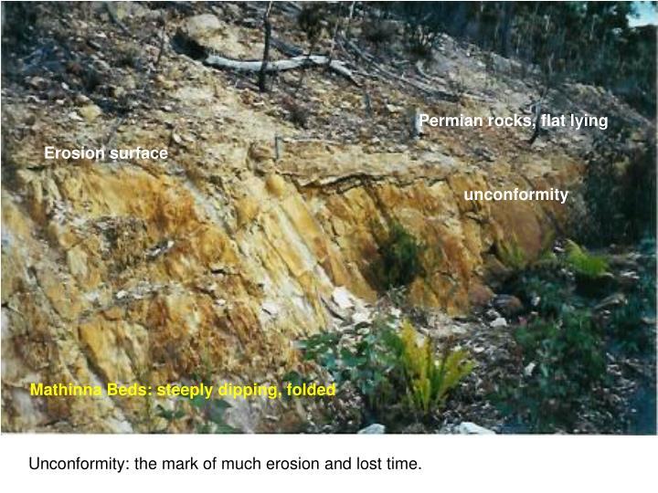 Permian rocks, flat lying