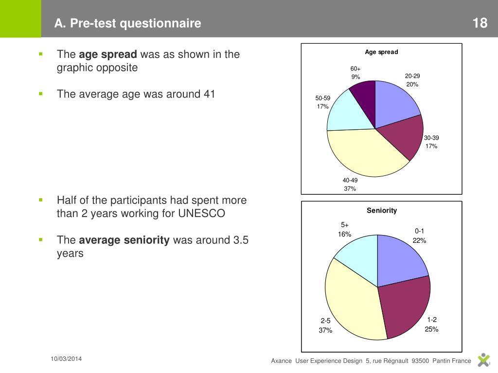 A. Pre-test questionnaire