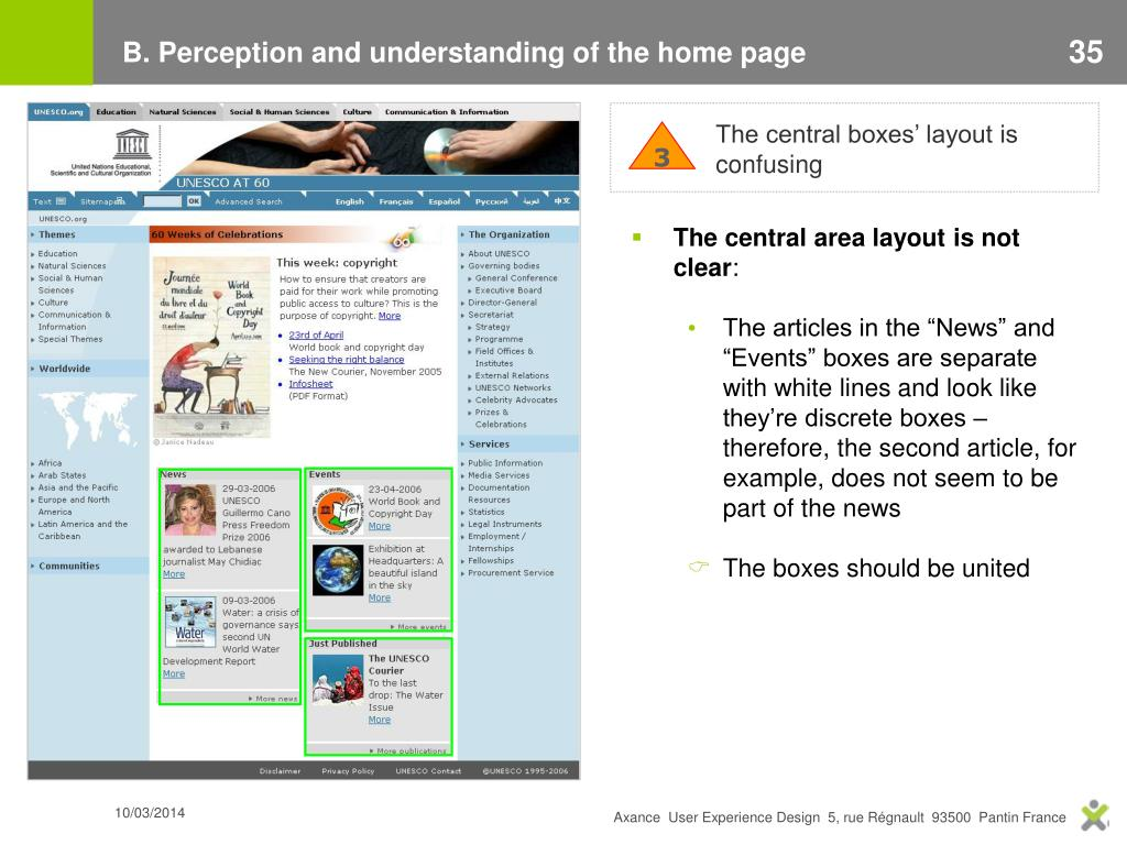 B. Perception and understanding of the home page