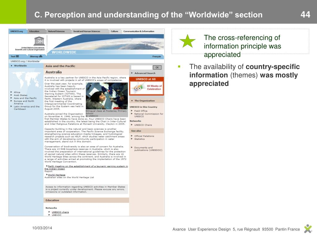 "C. Perception and understanding of the ""Worldwide"" section"