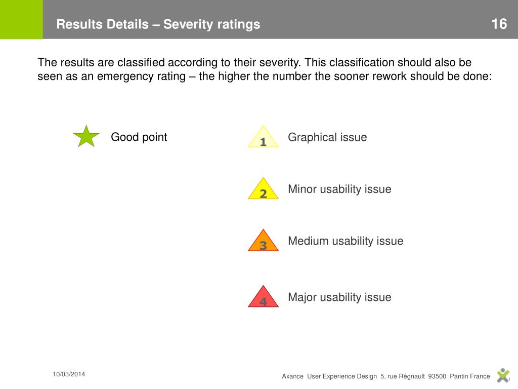 Results Details – Severity ratings