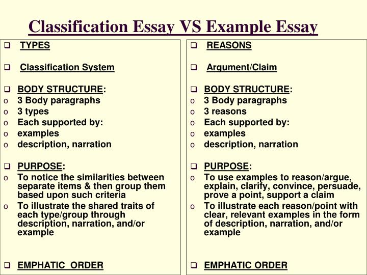 Examples of classification essays