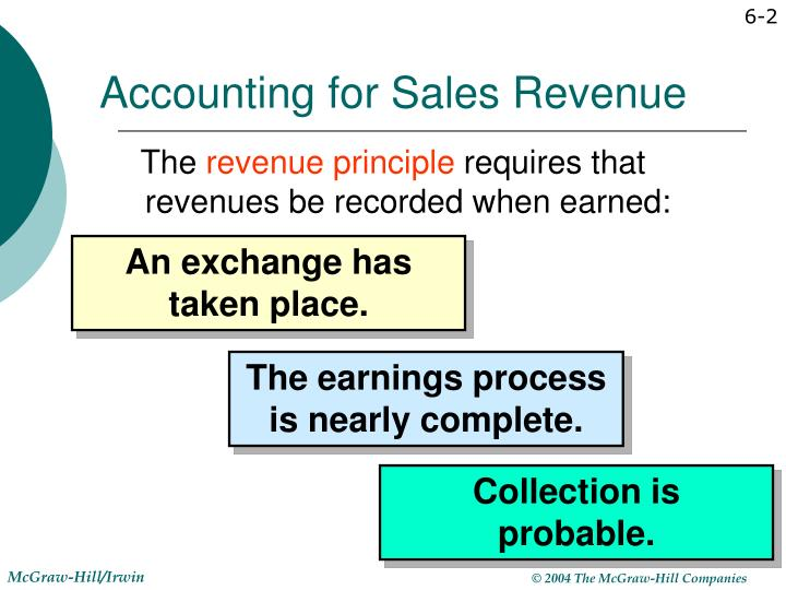 Accounting for Sales Revenue