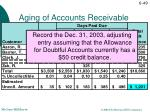 aging of accounts receivable2