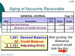 aging of accounts receivable3