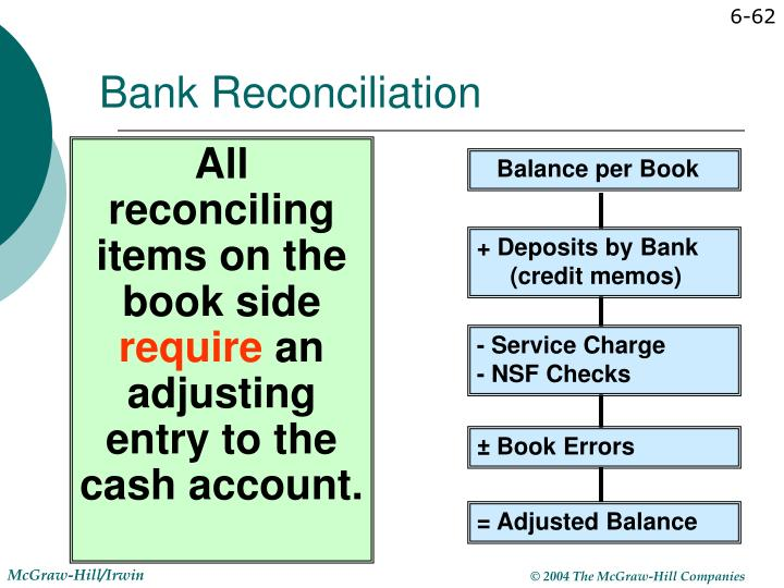 All reconciling items on the book side