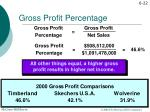 gross profit percentage1