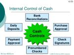 internal control of cash2