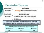 receivable turnover1