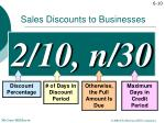 sales discounts to businesses1