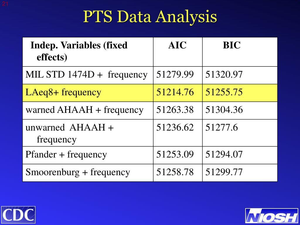 PTS Data Analysis