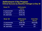 azithromycin 5 day program clinical success by baseline pathogen at day 30