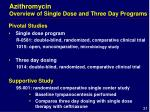 azithromycin overview of single dose and three day programs