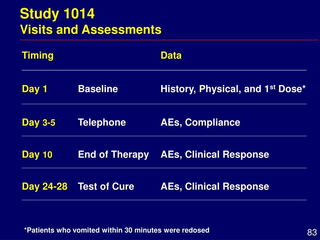 Study 1014