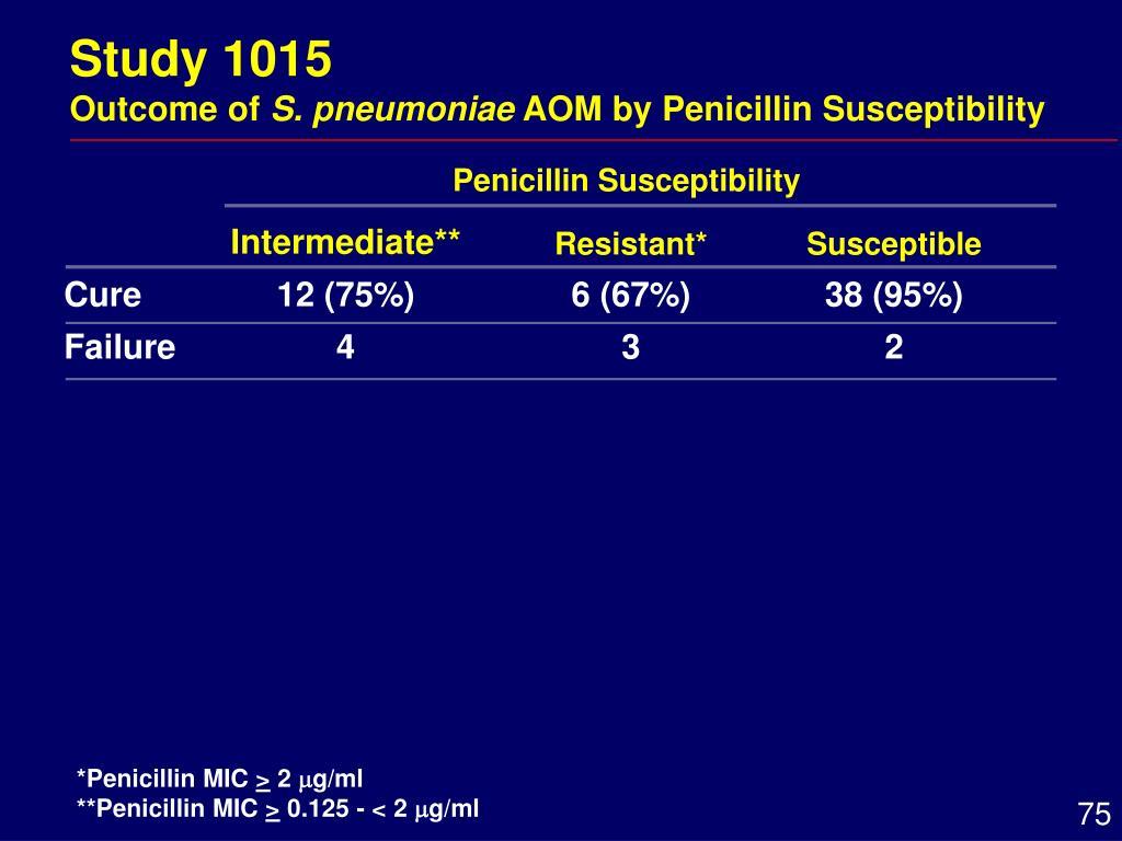 Penicillin Susceptibility