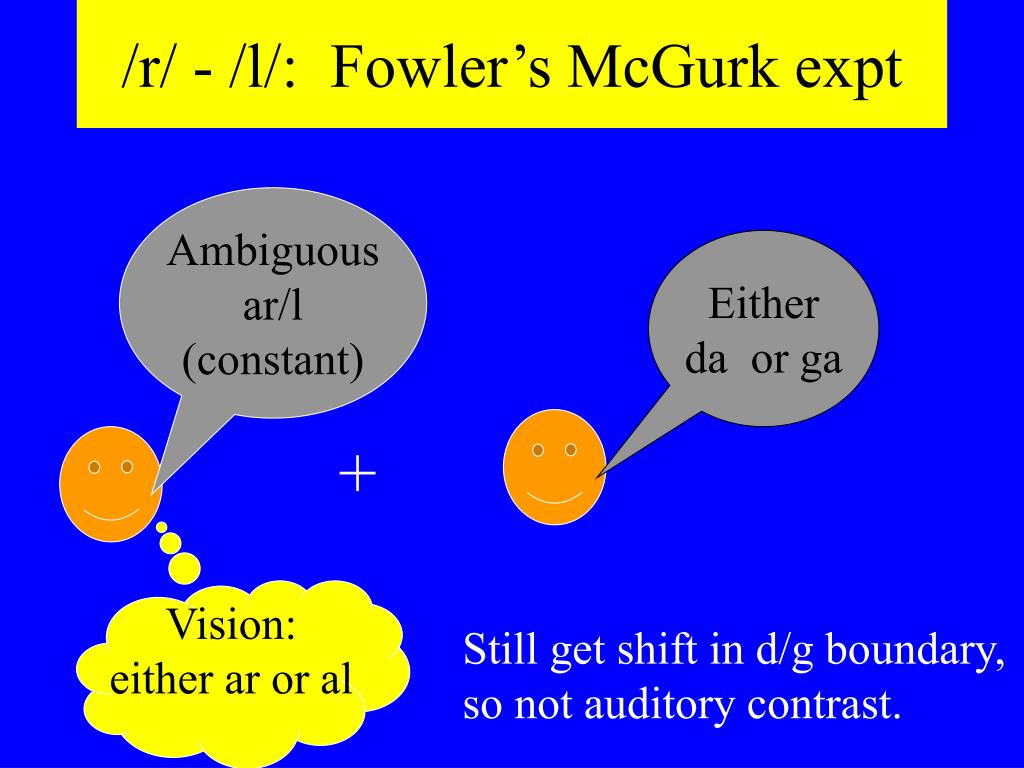 /r/ - /l/:  Fowler's McGurk expt