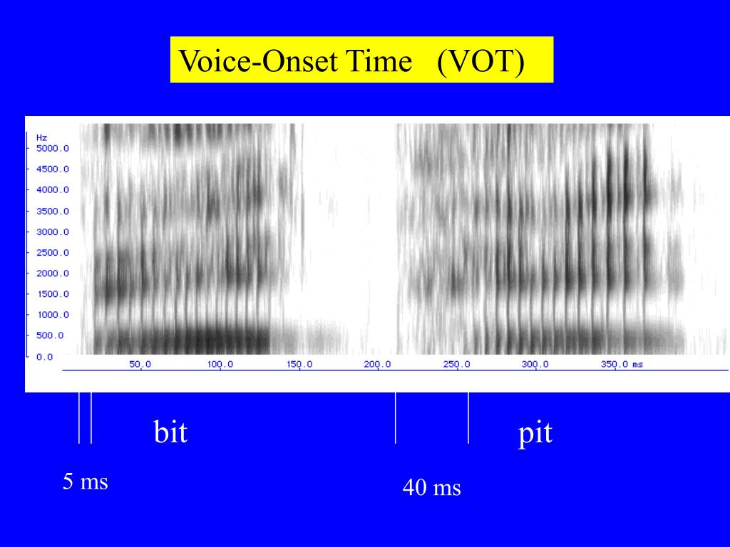 Voice-Onset Time   (VOT)