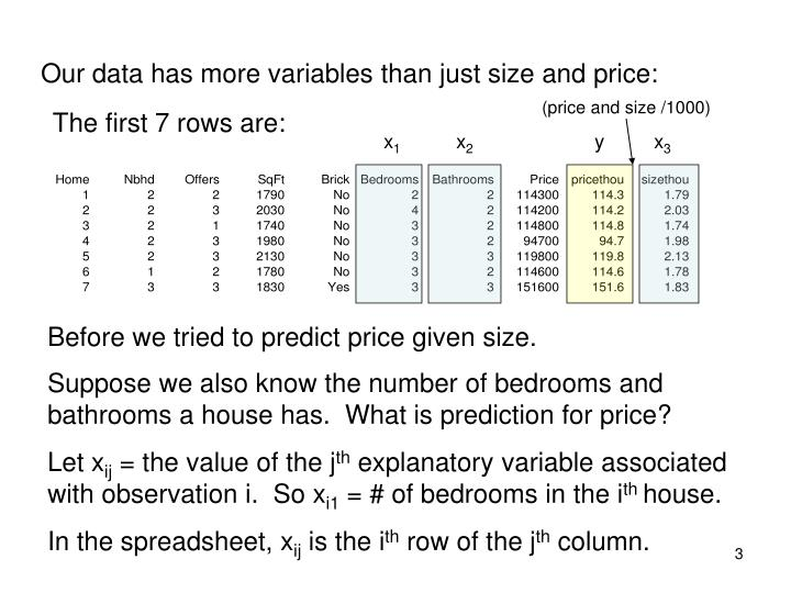 Our data has more variables than just size and price: