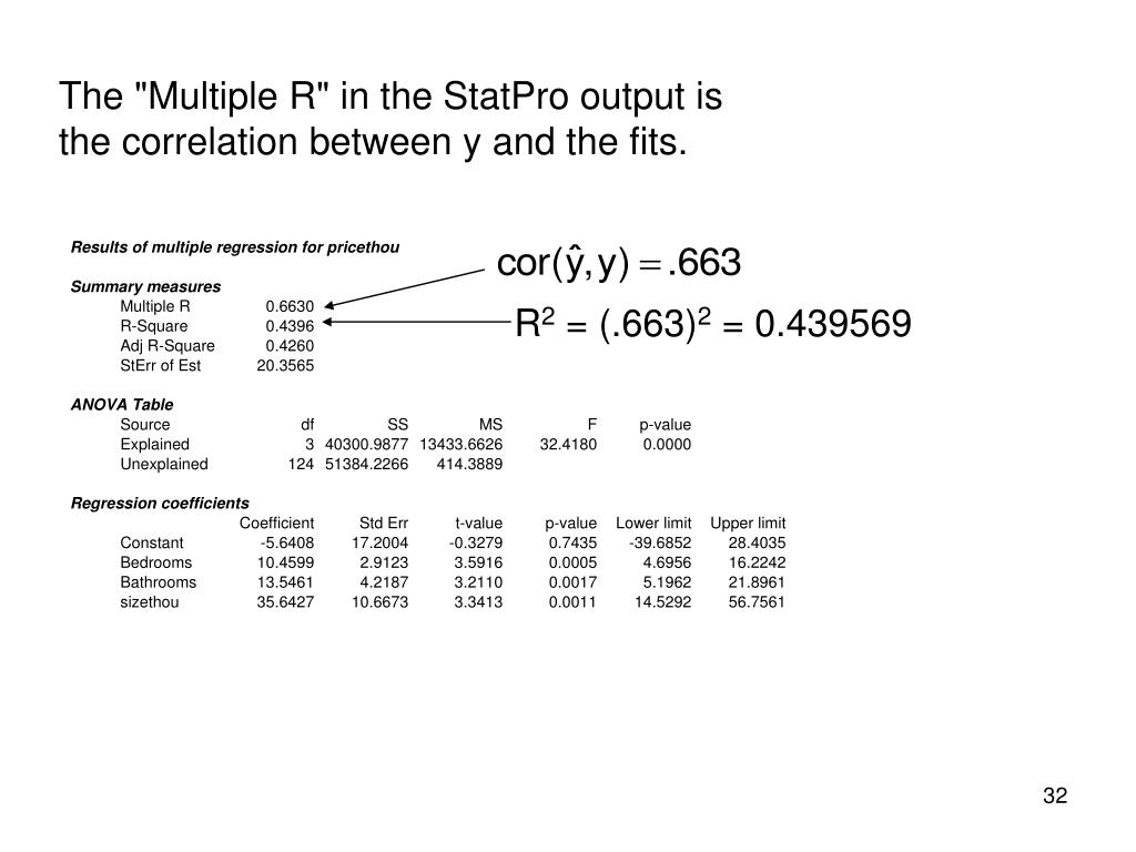 "The ""Multiple R"" in the StatPro output is"