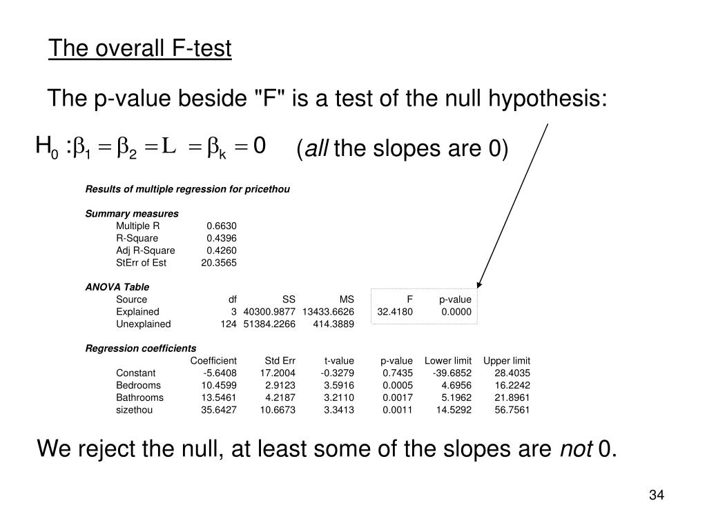The overall F-test