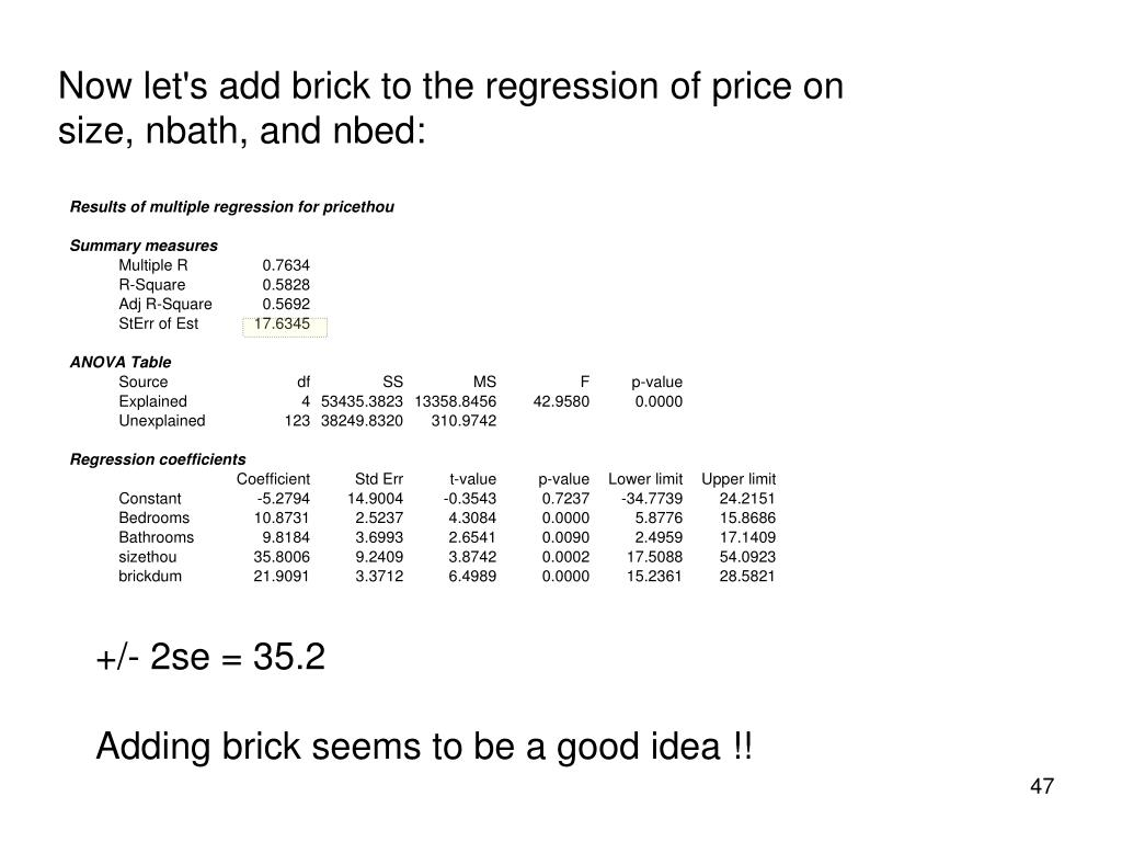 Now let's add brick to the regression of price on