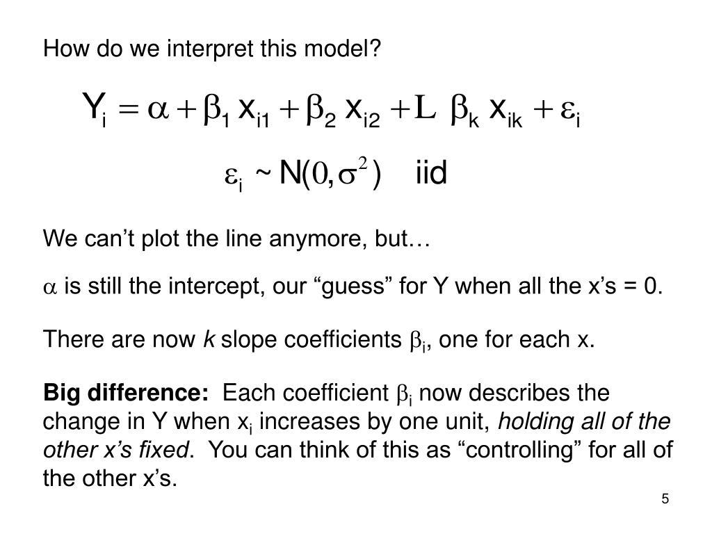 How do we interpret this model?