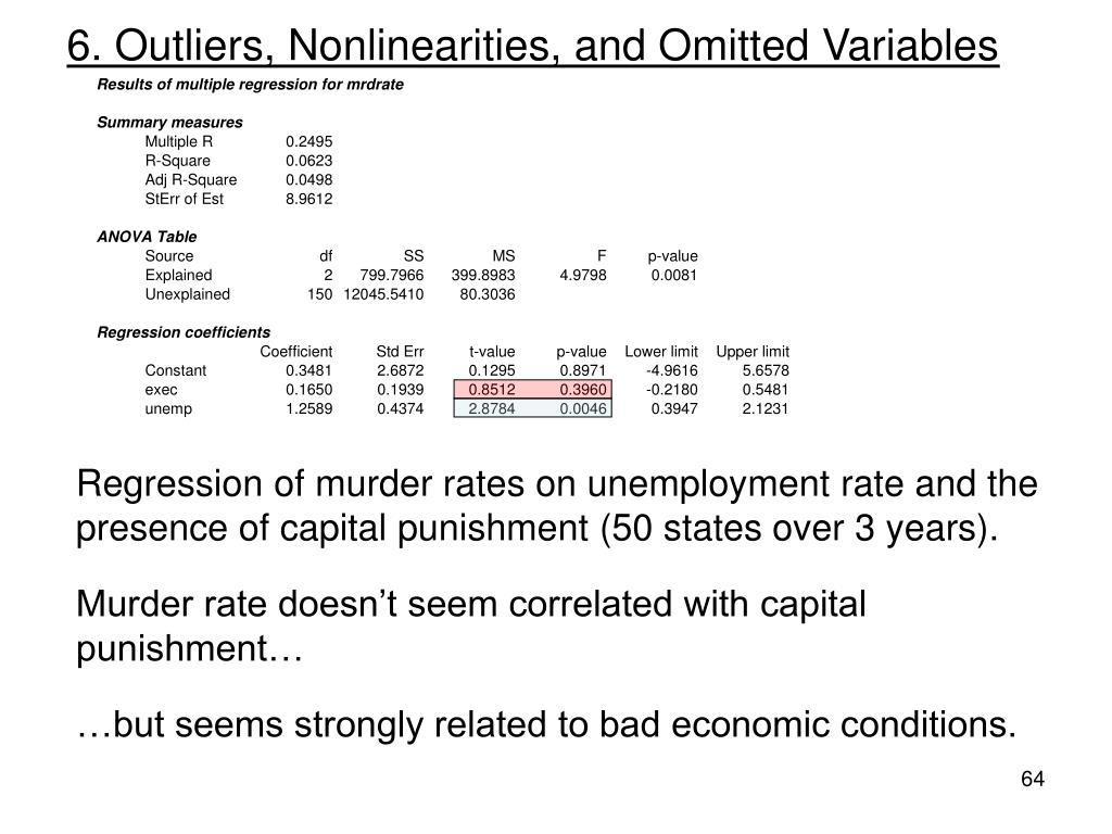 6. Outliers, Nonlinearities, and Omitted Variables