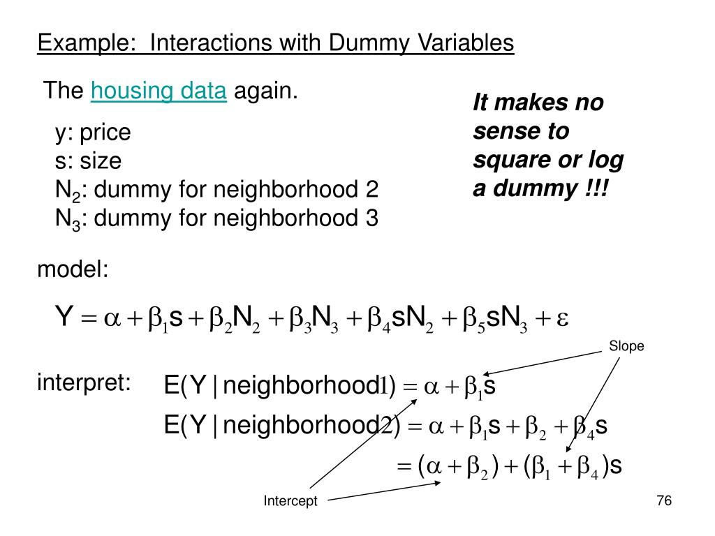 Example:  Interactions with Dummy Variables