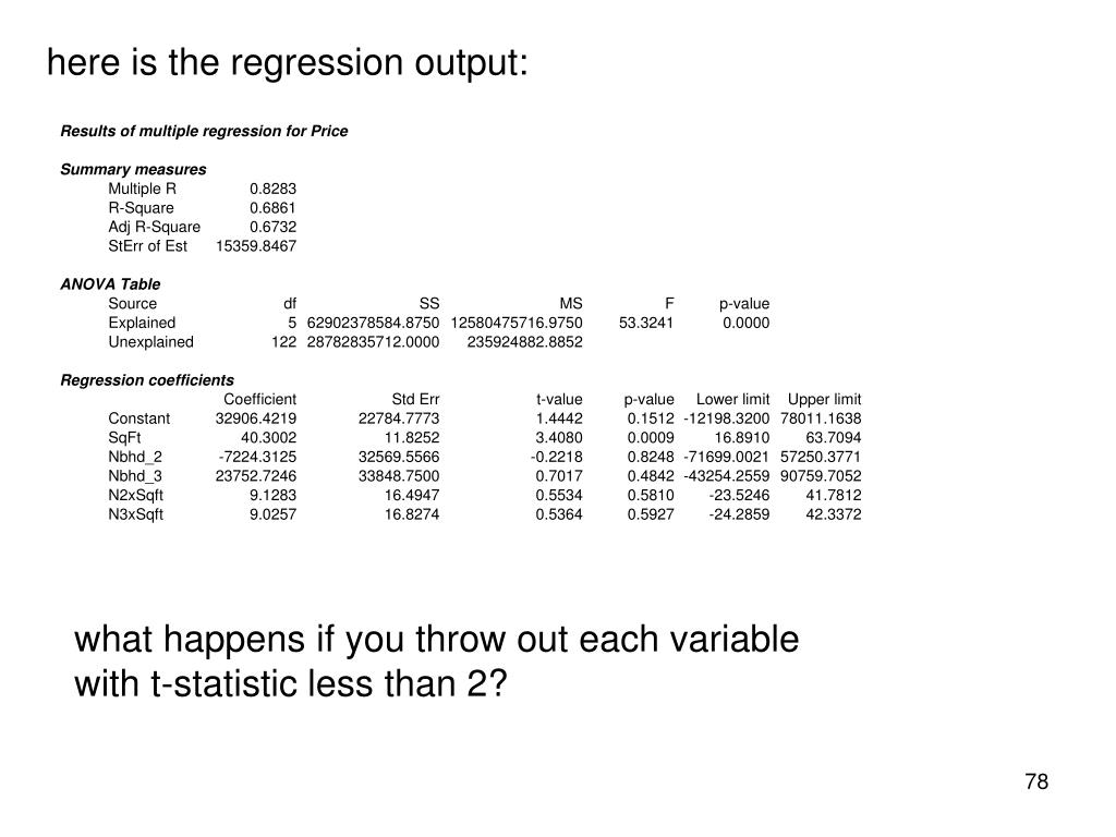 here is the regression output: