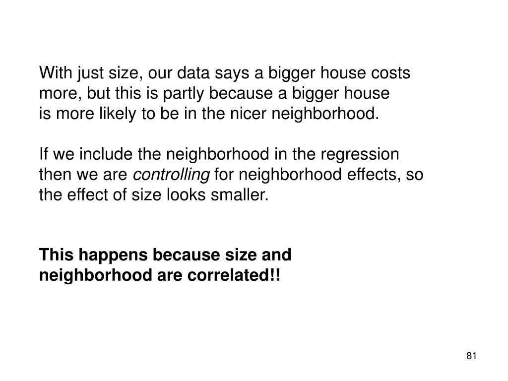 With just size, our data says a bigger house costs