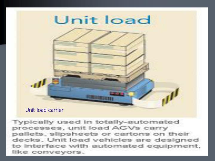 Unit load carrier