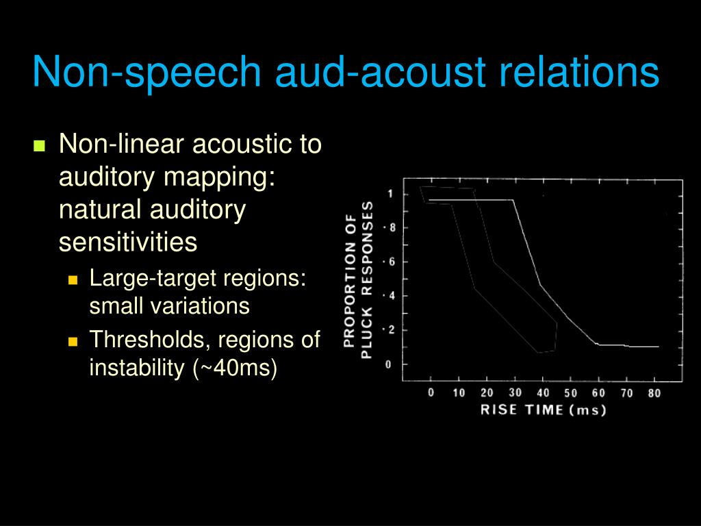 Non-speech aud-acoust relations