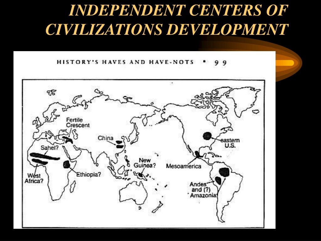 INDEPENDENT CENTERS OF CIVILIZATIONS DEVELOPMENT